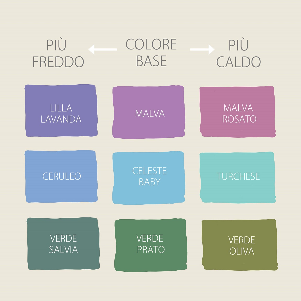 La differenza tra colori caldi e freddi in armocromia.