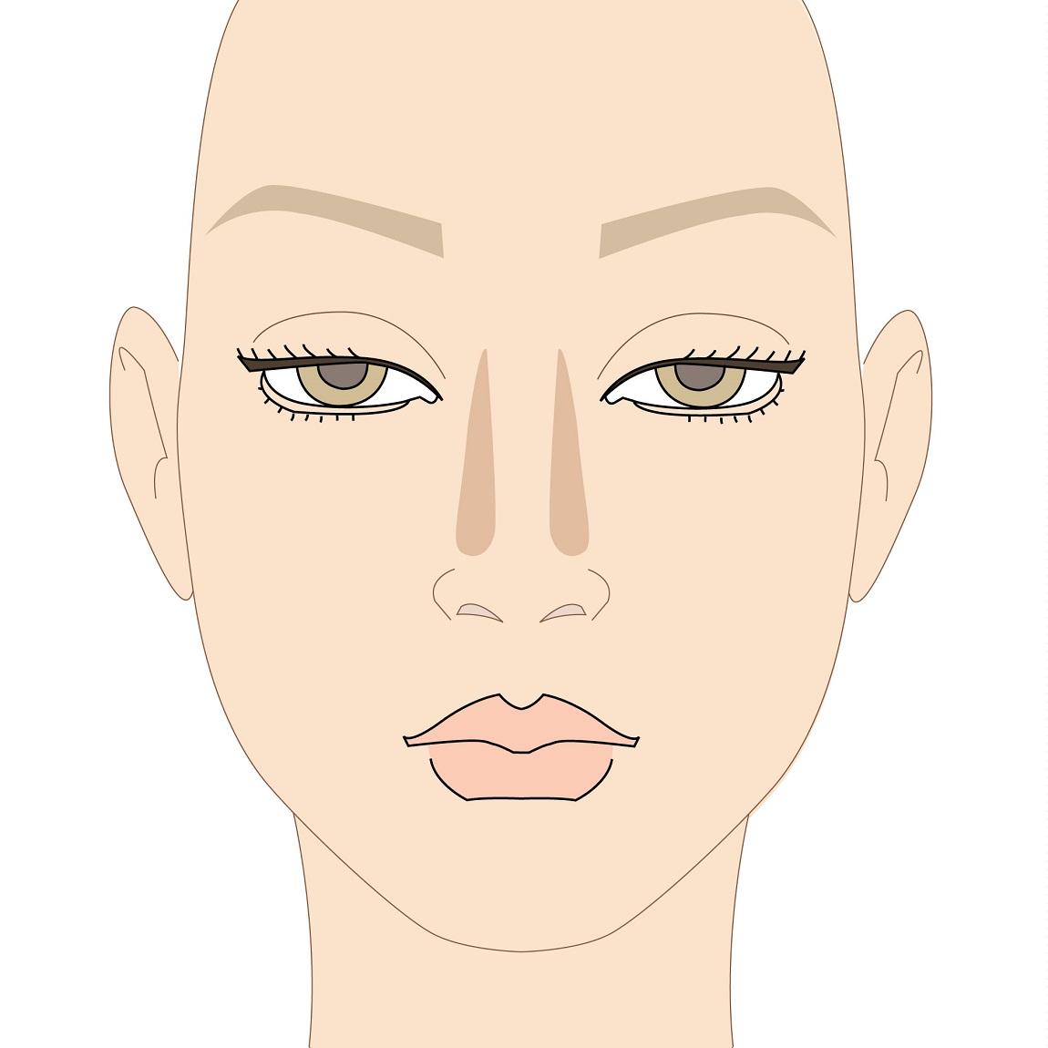 come si fa il contouring del naso