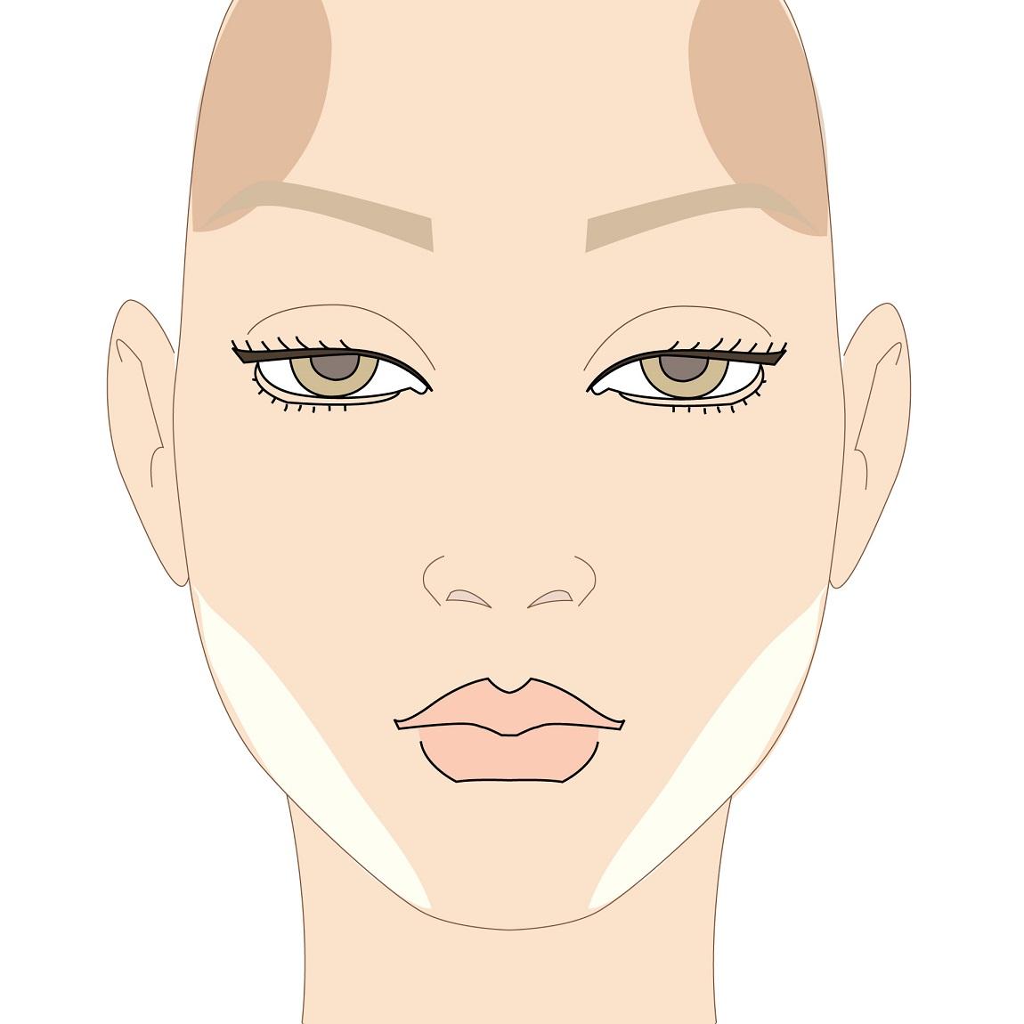 come si fa il contouring del viso triangolare